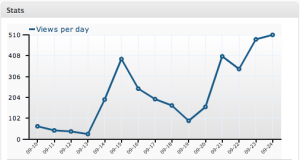Site Stats 2009-09-24 at 23.01.28